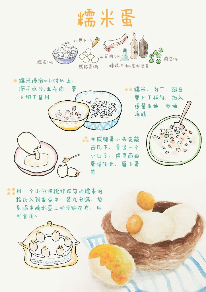 画粽子的方法与步骤图